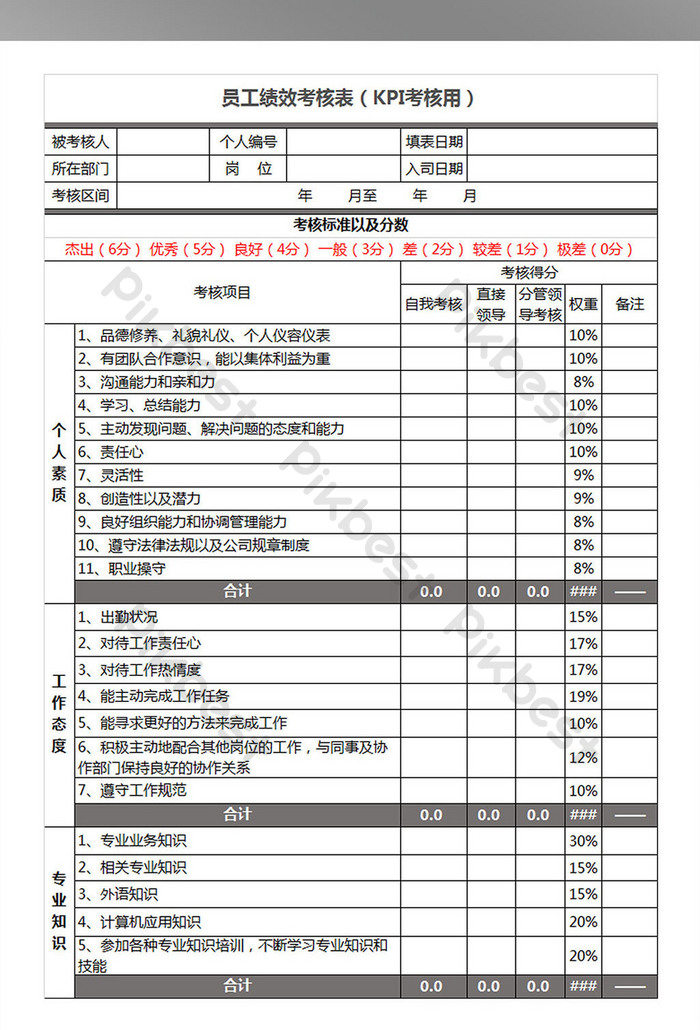 evaluation form kpi  KPI Performance Evaluation Form | Excel XLS Free Download ...