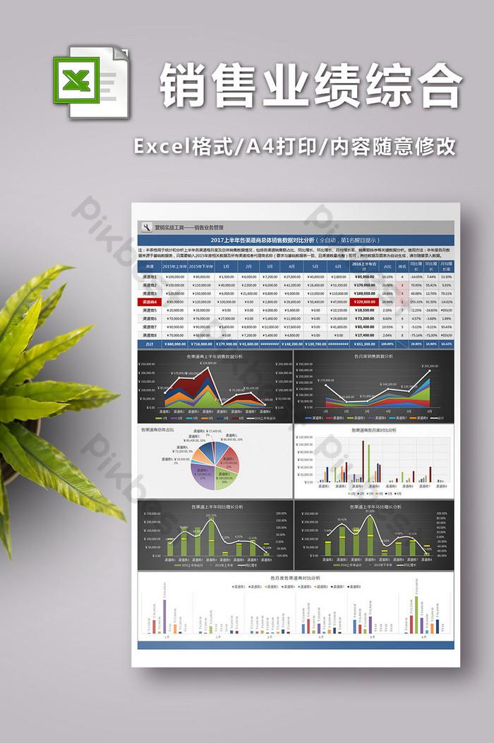商家銷售業績綜合分析excel模板