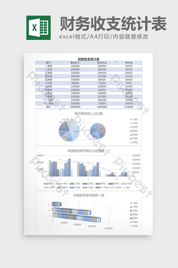 Elegant And Simple Annual Financial In E And Expenditure