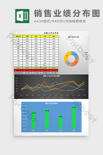 Modèle Excel de carte de distribution des performances de vente Excel模板 Modèle XLS