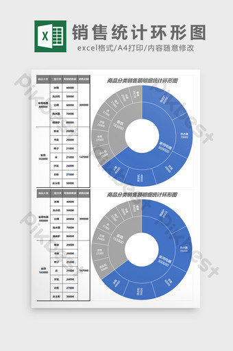 Modèle de tableau EXCEL pour le graphique en anneau des statistiques des ventes de produits classifiés Excel模板 Modèle XLSX