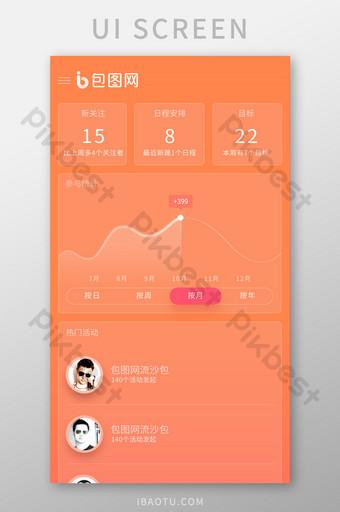 Contrôle de conception d'arrière-plan du système de tableau de bord d'application de téléphone portable couleur simple et pure UI Modèle PSD