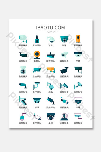 icono de interfaz de usuario de vector de cámara de seguridad UI Modelo AI