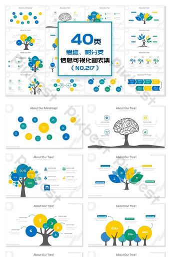 40 trang hình ảnh thông tin vector cây não bốn chiều Biểu đồ PPT PowerPoint Bản mẫu PPTX