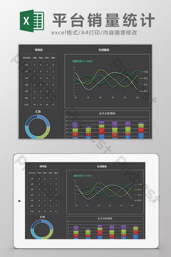 Templat excel grafik perbandingan statistik penjualan platform e commerce Template Excel Templat XLS