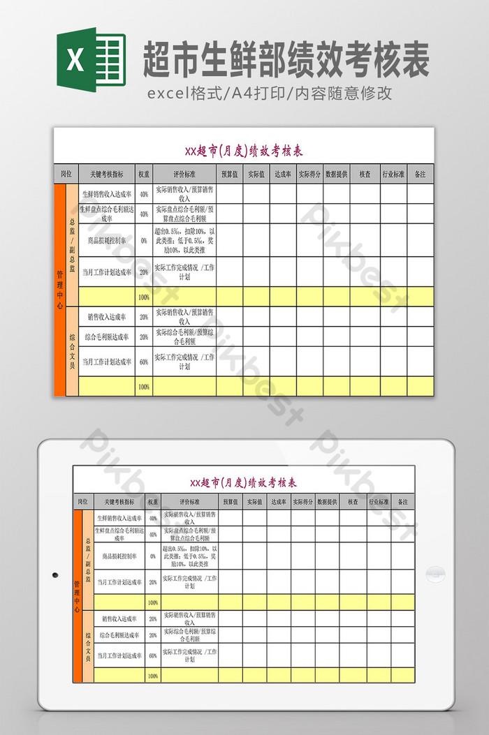 نموذج تقييم أداء قسم الأغذية الطازجة في السوبر ماركت اكسل قوالب Xls تحميل مجاني Pikbest
