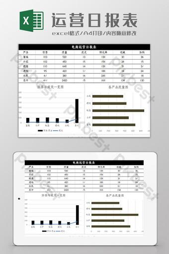 Templat excel laporan harian operasi e commerce Template Excel Templat XLSX