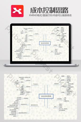Modèle XMind de carte mentale des idées de contrôle des coûts Word Modèle XMIND