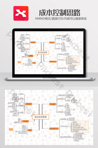Modèle XMind de carte mentale orange de contrôle des coûts simple Word Modèle XMIND
