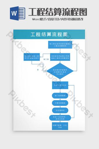 Company enterprise project payment settlement flowchart word template Word Template DOC