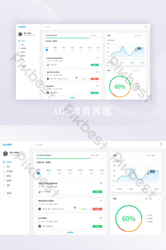 Visualisation des données de la page d'accueil du tableau de bord du système SaaS blanc UI Modèle AI