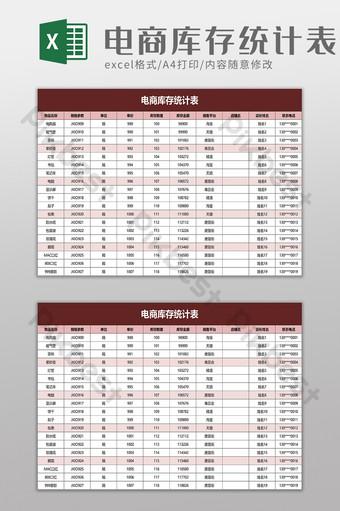 E Commerce Statistik Templat Excel Template Excel Templat XLS